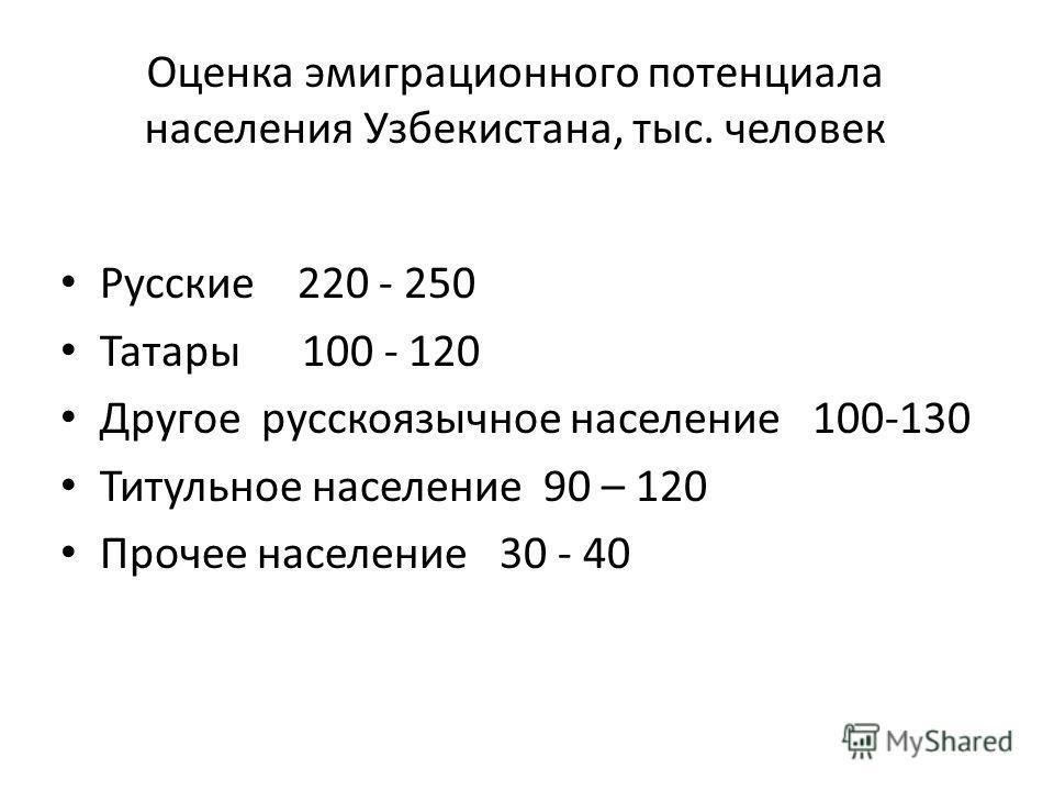 Оценка эмиграционного потенциала населения Узбекистана, тыс. человек Русские 220 - 250 Татары 100 - 120 Другое русскоязычное население 100-130 Титульное население 90 – 120 Прочее население 30 - 40
