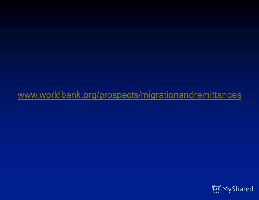 Программа международных денежных переводов 1. Мониторинг, анализ, прогнозы -Размер, коридоры, каналы -Противоцикличность -Воздействие на бедность, образование, здравоохранение, инвестиции -Экономическая политика (стоимость, конкуренция, валютный конт