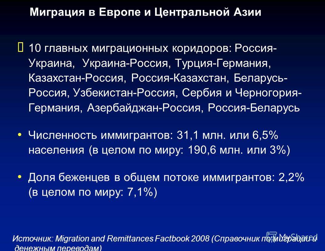 Главные миграционные коридоры региона Европы и Центральной Азии млн. Источник: Ratha and Shaw (2007)