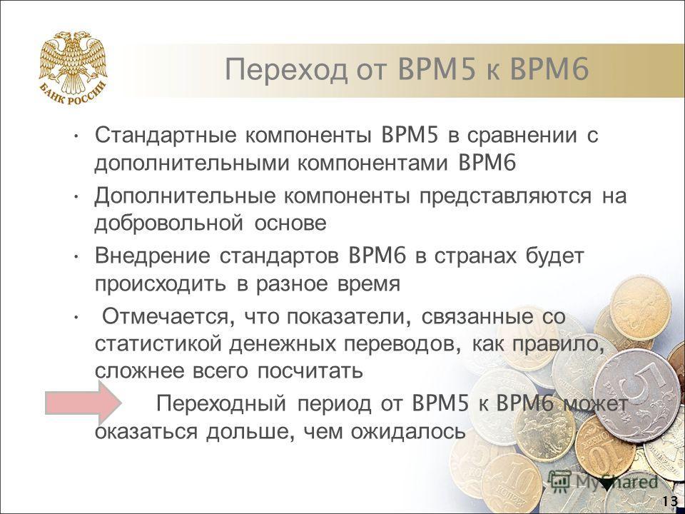 Переход от BPM5 к BPM6 Стандартные компоненты BPM5 в сравнении с дополнительными компонентами BPM6 Дополнительные компоненты представляются на добровольной основе Внедрение стандартов BPM6 в странах будет происходить в разное время Отмечается, что по
