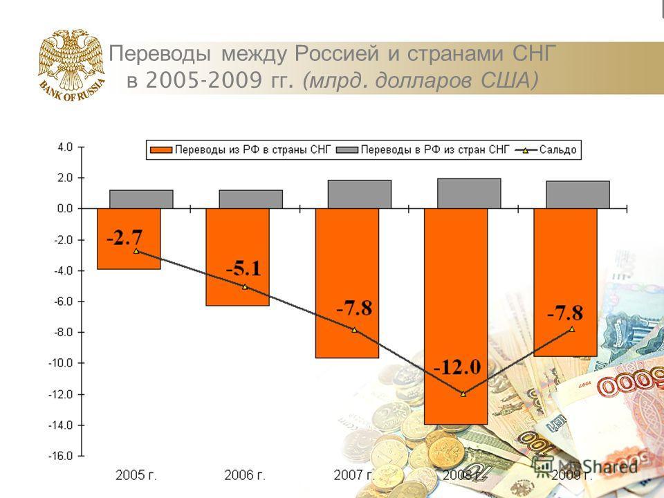 Переводы между Россией и странами СНГ в 2005-2009 гг. ( млрд. долларов США )