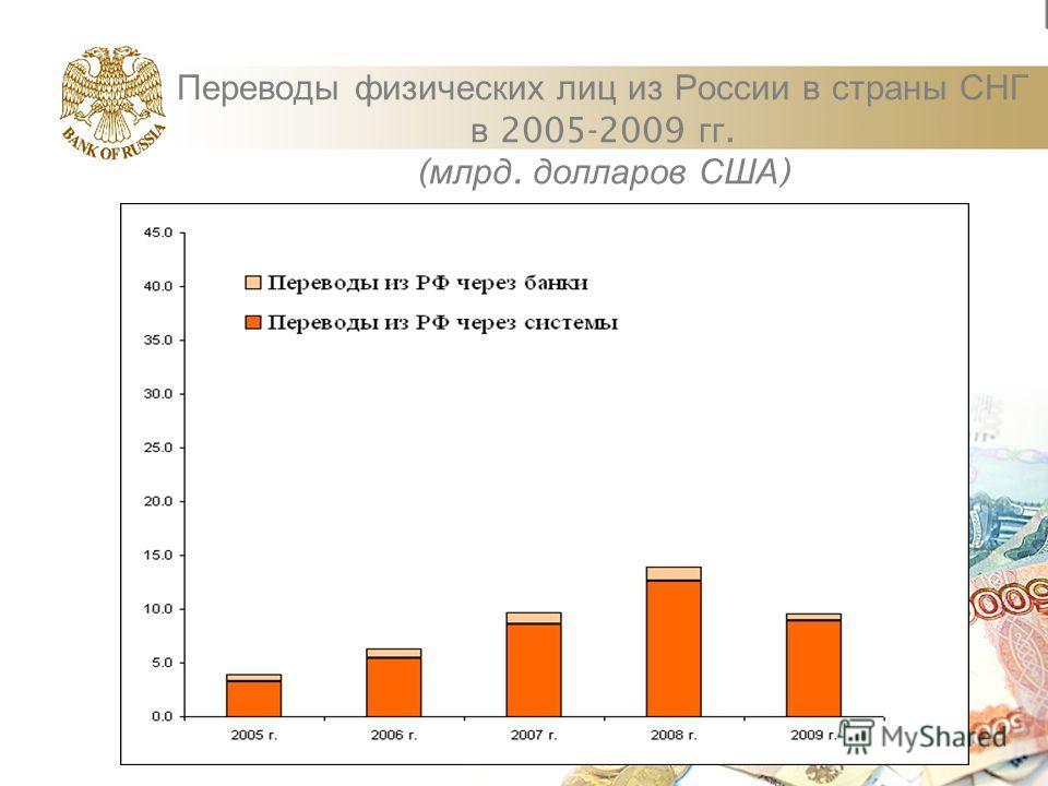 Переводы физических лиц из России в страны СНГ в 2005-2009 гг. ( млрд. долларов США )
