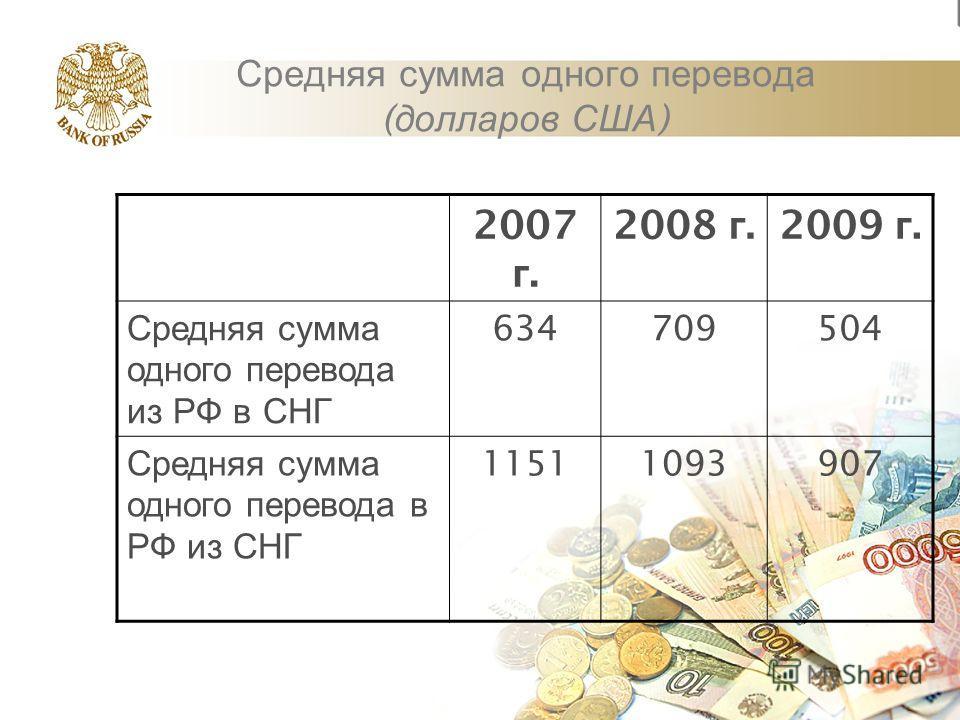 Средняя сумма одного перевода ( долларов США ) 2007 г. 2008 г.2009 г. Средняя сумма одного перевода из РФ в СНГ 634709504 Средняя сумма одного перевода в РФ из СНГ 11511093907