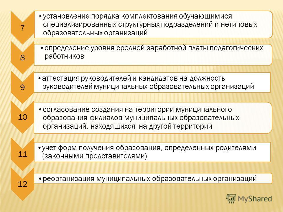 7 установление порядка комплектования обучающимися специализированных структурных подразделений и нетиповых образовательных организаций 8 определение уровня средней заработной платы педагогических работников 9 10 согласование создания на территории м