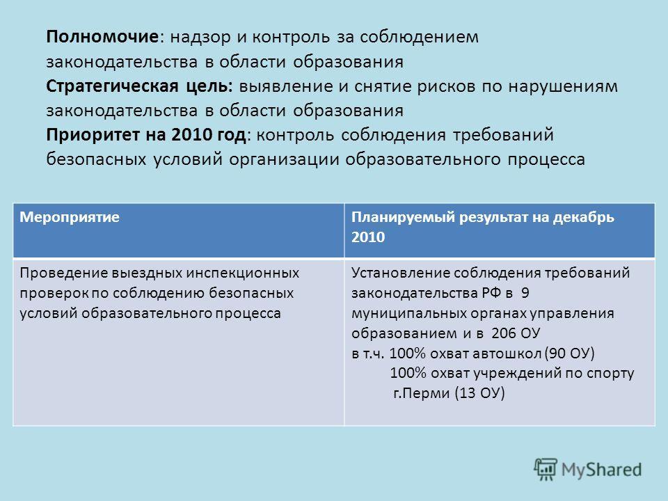 Полномочие: надзор и контроль за соблюдением законодательства в области образования Стратегическая цель: выявление и снятие рисков по нарушениям законодательства в области образования Приоритет на 2010 год: контроль соблюдения требований безопасных у