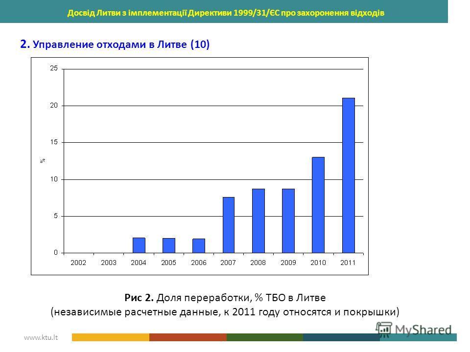 KAUNAS UNIVERSITY OF TECHNOLOGY www.ktu.lt Досвід Литви з імплементації Директиви 1999/31/ЄС про захоронення відходів 2. Управление отходами в Литве (10) Рис 2. Доля переработки, % ТБО в Литве (независимые расчетные данные, к 2011 году относятся и по