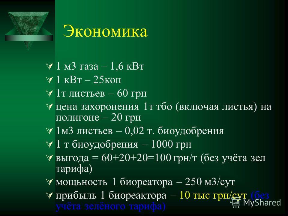 Экономика 1 м3 газа – 1,6 кВт 1 кВт – 25коп 1т листьев – 60 грн цена захоронения 1т тбо (включая листья) на полигоне – 20 грн 1м3 листьев – 0,02 т. биоудобрения 1 т биоудобрения – 1000 грн выгода = 60+20+20=100 грн/т (без учёта зел тарифа) мощьность