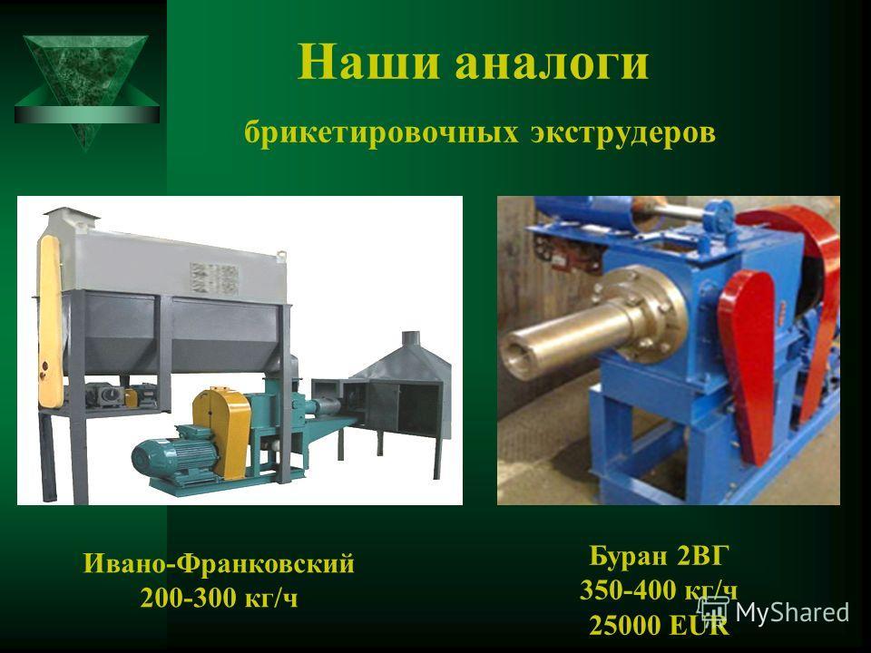 Наши аналоги брикетировочных экструдеров Ивано-Франковский 200-300 кг/ч Буран 2ВГ 350-400 кг/ч 25000 EUR