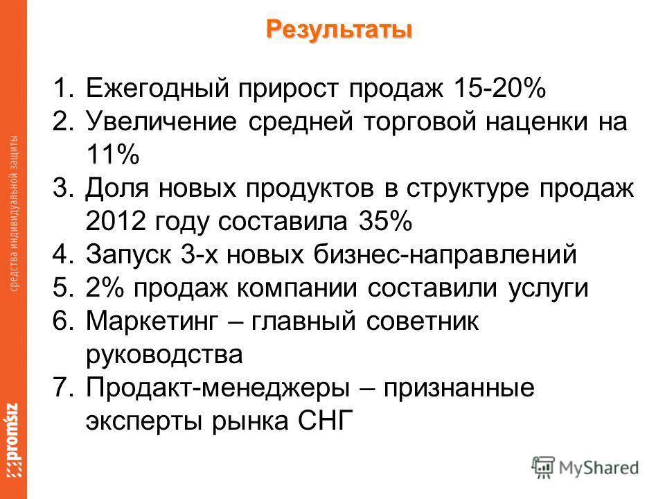 знакомства 35 правый берег пермь