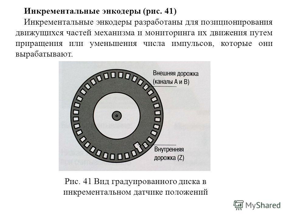 Инкрементальные энкодеры (рис. 41) Инкрементальные энкодеры разработаны для позиционирования движущихся частей механизма и мониторинга их движения путем приращения или уменьшения числа импульсов, которые они вырабатывают. Рис. 41 Вид градуированного