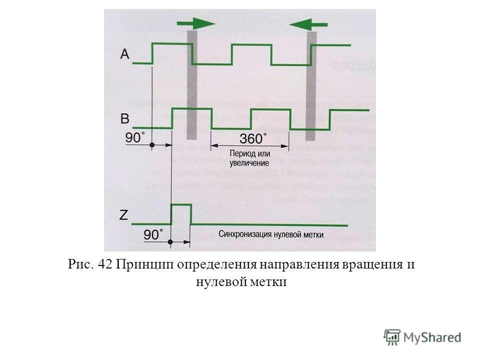 Рис. 42 Принцип определения направления вращения и нулевой метки
