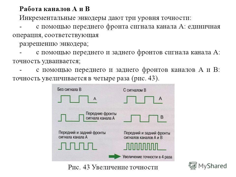 Работа каналов А и В Инкрементальные энкодеры дают три уровня точности: -с помощью переднего фронта сигнала канала А: единичная операция, соответствующая разрешению энкодера; -с помощью переднего и заднего фронтов сигнала канала А: точность удваивает