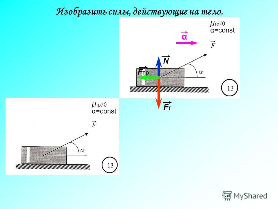FтFт N α F тр α=const μ тр 0 α=const μ тр 0 Изобразить силы, действующие на тело.