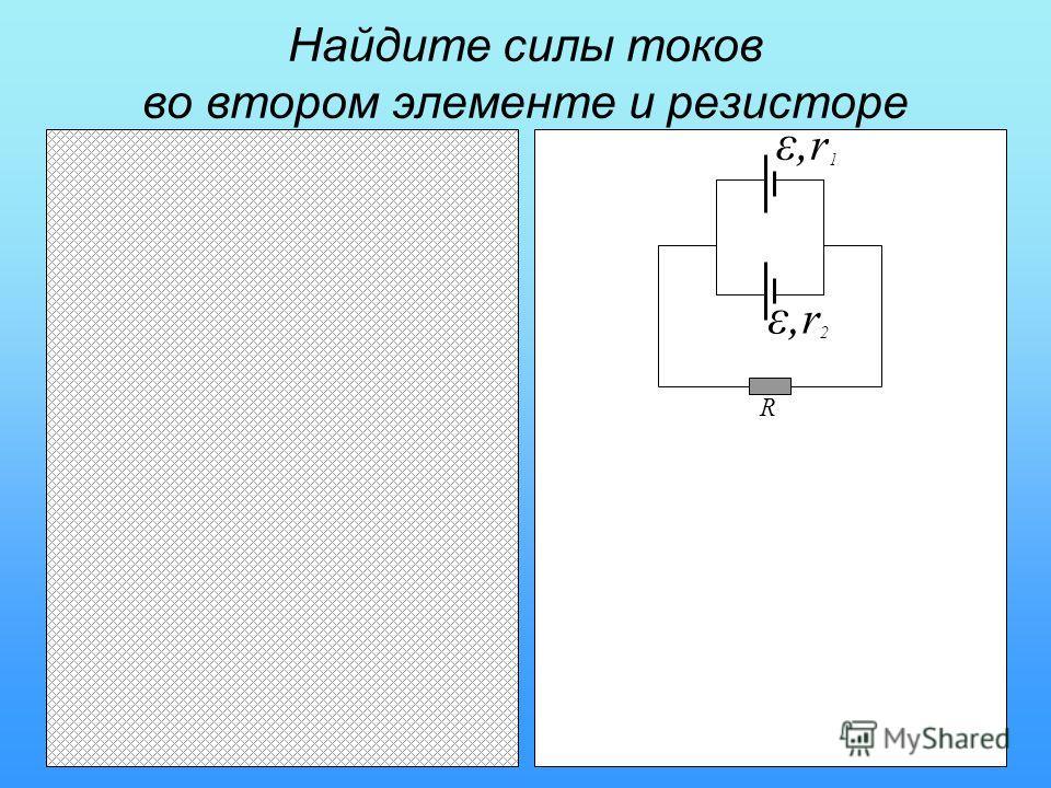 Найдите силы токов во втором элементе и резисторе I = I 1 + I 2 ε 1 - ε 2 = I 1 r 1 - I 2 r 2 = 0 ε = I 2 r 2 + IR R = 0.66 (Ом) R R I ε,r1ε,r1 ε,r2ε,r2 ε,r1ε,r1 ε,r2ε,r2 I2I2 I1I1