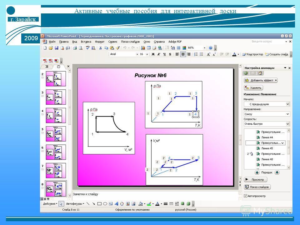 г. Зарайск Активные учебные пособия для интерактивной доски 2009