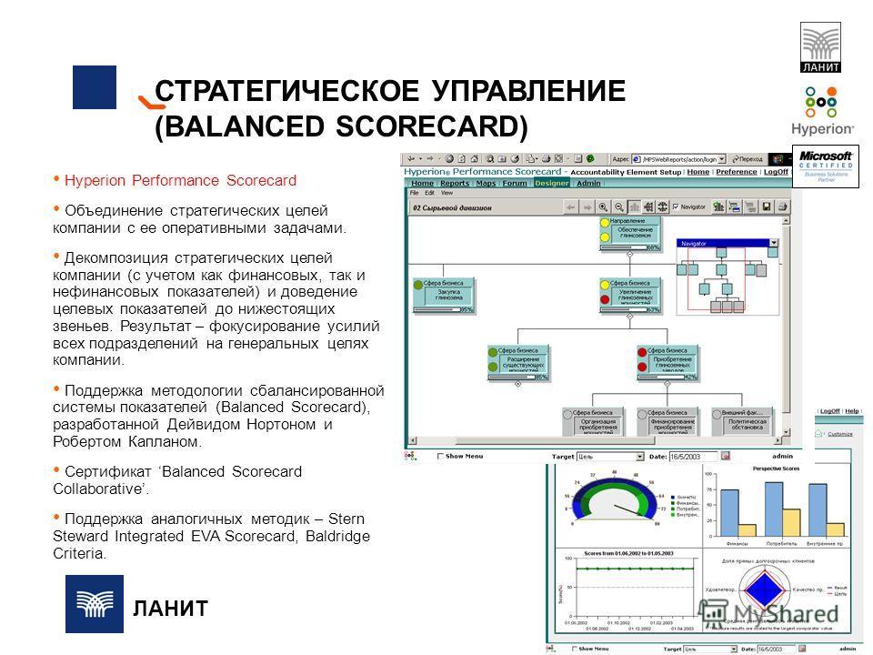 СТРАТЕГИЧЕСКОЕ УПРАВЛЕНИЕ (BALANCED SCORECARD) ЛАНИТ Hyperion Performance Scorecard Объединение стратегических целей компании с ее оперативными задачами. Декомпозиция стратегических целей компании (с учетом как финансовых, так и нефинансовых показате