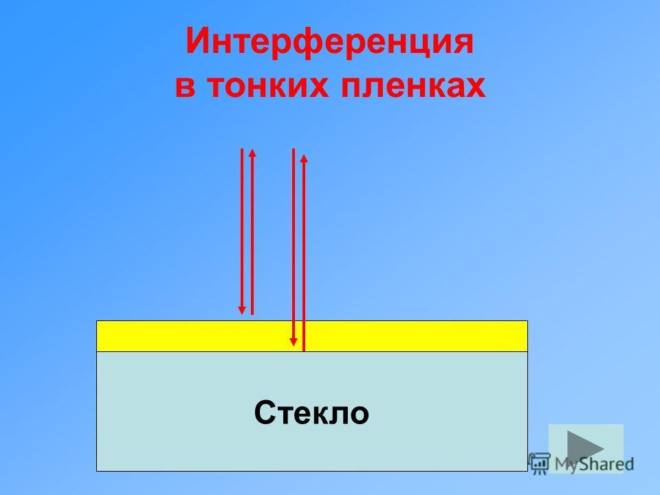 Интерференция в тонких пленках Стекло