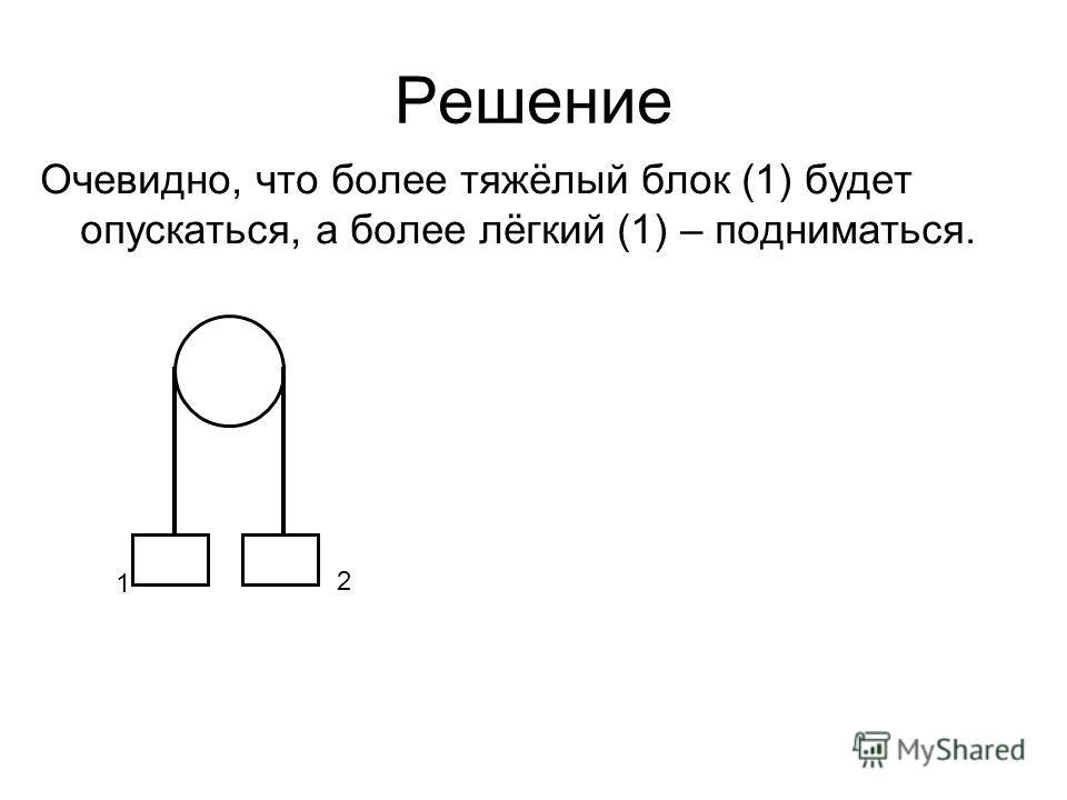 Решение Очевидно, что более тяжёлый блок (1) будет опускаться, а более лёгкий (1) – подниматься. 1 2
