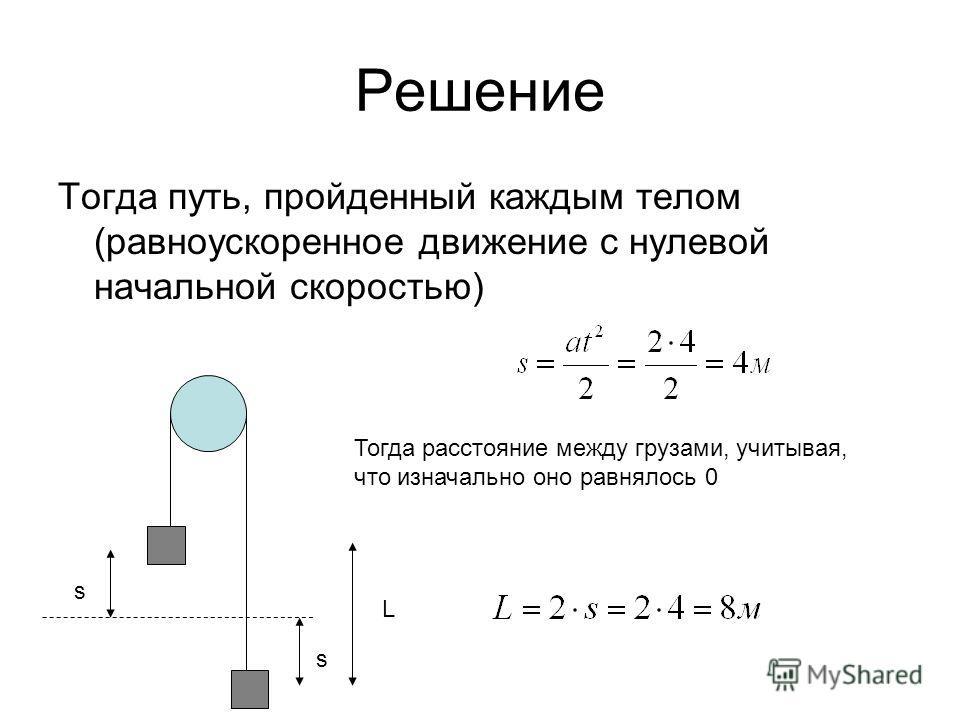 Решение Тогда путь, пройденный каждым телом (равноускоренное движение с нулевой начальной скоростью) s s L Тогда расстояние между грузами, учитывая, что изначально оно равнялось 0