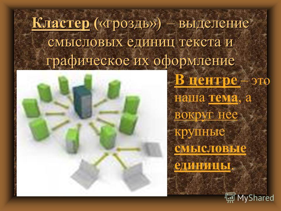 Кластер («гроздь») – выделение смысловых единиц текста и графическое их оформление В центре – это наша тема, а вокруг нее крупные смысловые единицы.
