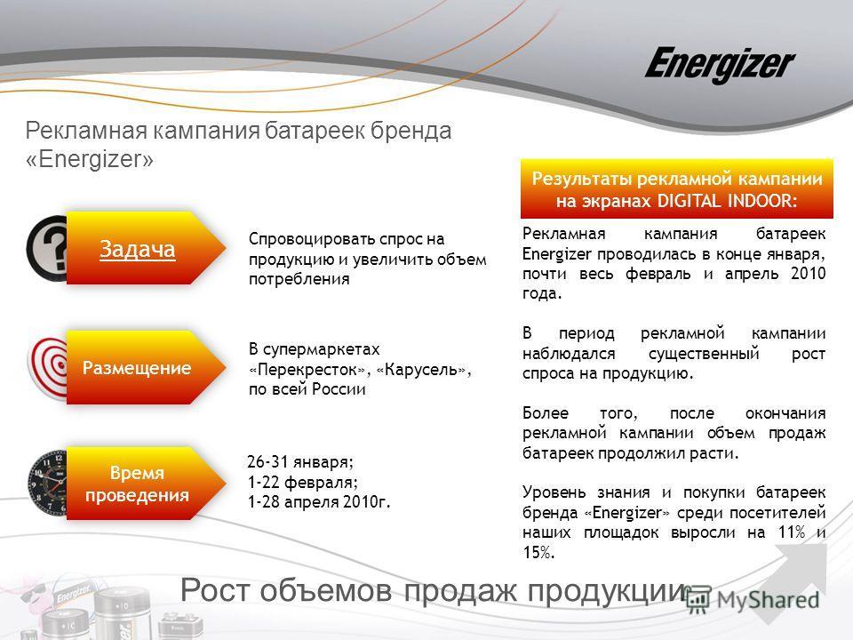В супермаркетах «Перекресток», «Карусель», по всей России Рекламная кампания батареек бренда «Energizer» Время проведения 26-31 января; 1-22 февраля; 1-28 апреля 2010г. Размещение Задача Спровоцировать спрос на продукцию и увеличить объем потребления