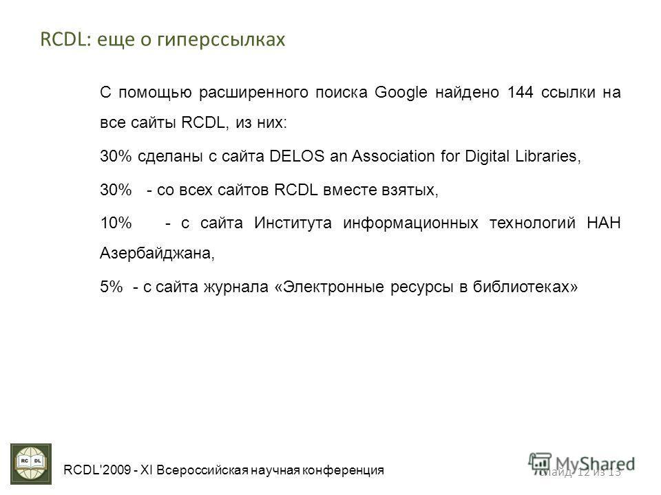 С помощью расширенного поиска Google найдено 144 ссылки на все сайты RCDL, из них: 30% сделаны с сайта DELOS an Association for Digital Libraries, 30% - со всех сайтов RCDL вместе взятых, 10% - с сайта Института информационных технологий НАН Азербайд