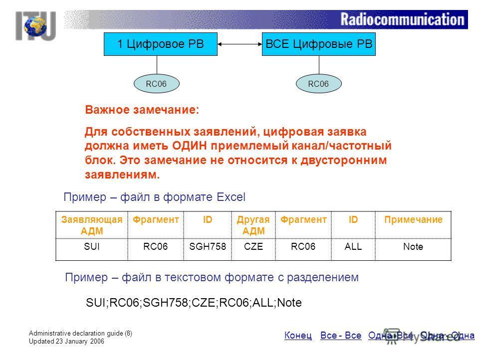 Administrative declaration guide (8) Updated 23 January 2006 1 Цифровое РВВСЕ Цифровые РВ Важное замечание: Для собственных заявлений, цифровая заявка должна иметь ОДИН приемлемый канал/частотный блок. Это замечание не относится к двусторонним заявле