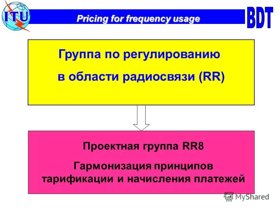 Pricing for frequency usage Группа по регулированию в области радиосвязи (RR) Проектная группа RR8 Гармонизация принципов тарификации и начисления платежей