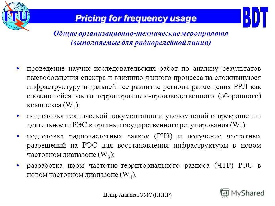 Pricing for frequency usage Центр Анализа ЭМС (НИИР) Общие организационно-технические мероприятия (выполняемые для радиорелейной линии) проведение научно-исследовательских работ по анализу результатов высвобождения спектра и влиянию данного процесса