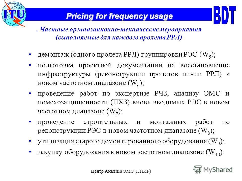 Pricing for frequency usage Центр Анализа ЭМС (НИИР). Частные организационно-технические мероприятия (выполняемые для каждого пролета РРЛ) демонтаж (одного пролета РРЛ) группировки РЭС (W 5 ); подготовка проектной документации на восстановление инфра