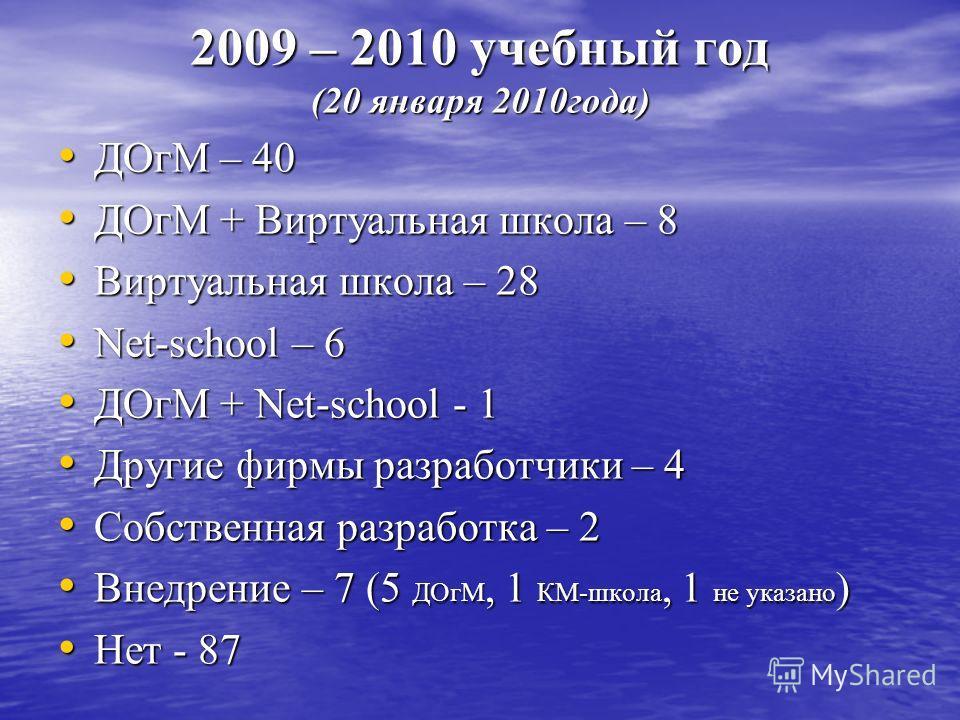 2009 – 2010 учебный год (20 января 2010года) ДОгМ – 40 ДОгМ – 40 ДОгМ + Виртуальная школа – 8 ДОгМ + Виртуальная школа – 8 Виртуальная школа – 28 Виртуальная школа – 28 Net-school – 6 Net-school – 6 ДОгМ + Net-school - 1 ДОгМ + Net-school - 1 Другие