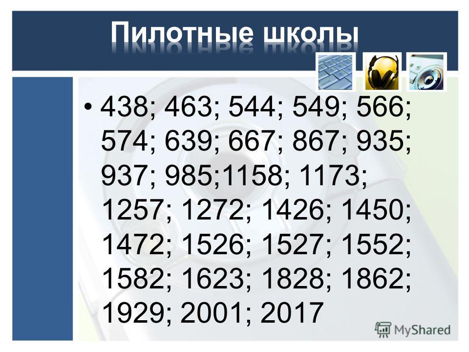 438; 463; 544; 549; 566; 574; 639; 667; 867; 935; 937; 985;1158; 1173; 1257; 1272; 1426; 1450; 1472; 1526; 1527; 1552; 1582; 1623; 1828; 1862; 1929; 2001; 2017