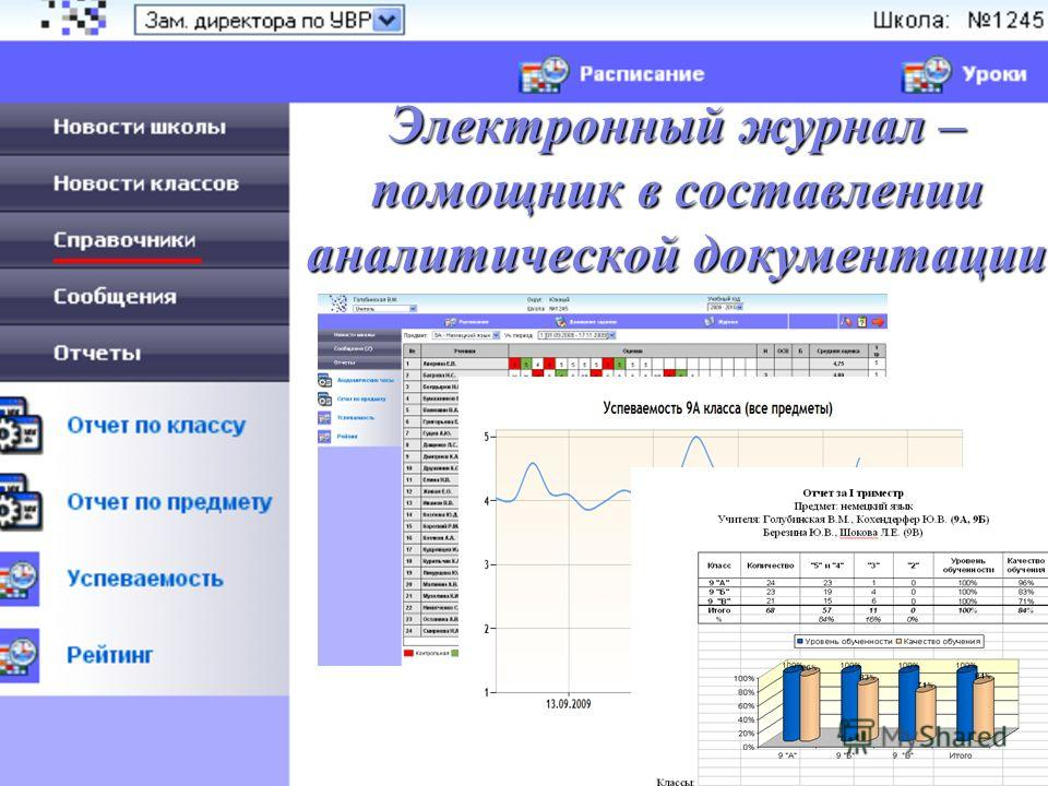 Электронный журнал – помощник в составлении аналитической документации