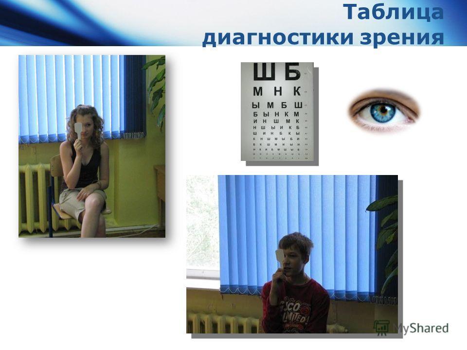 Таблица диагностики зрения