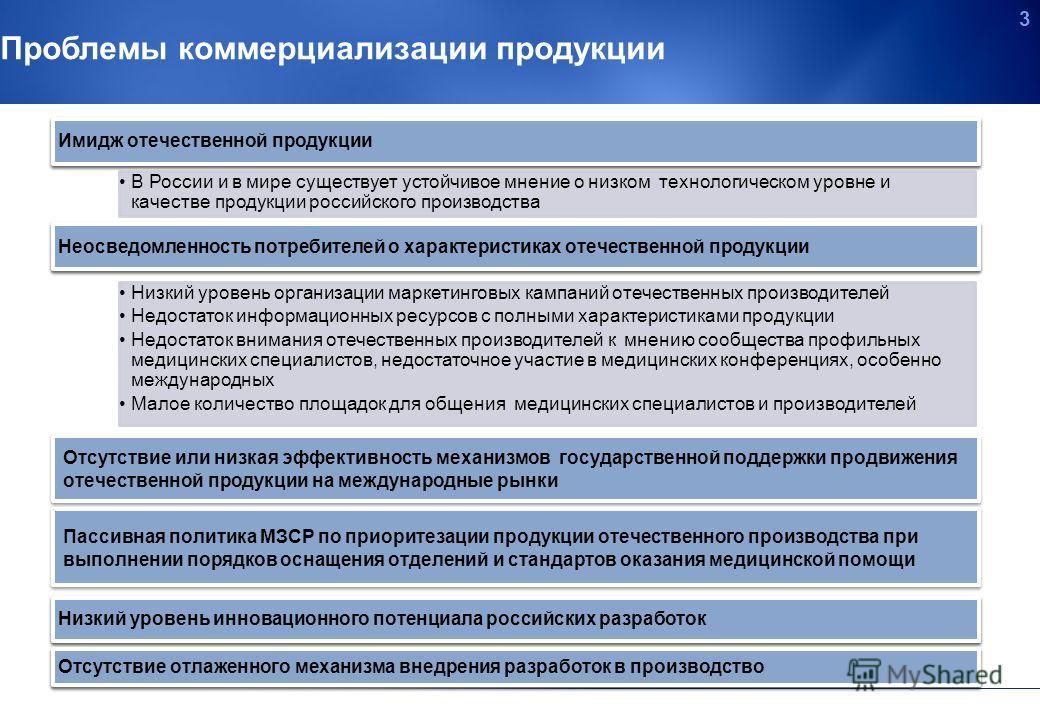 2 Планы финансирования проектов ФЦП В соответствии с планом Министерства промышленности и торговли, в результате проведения мероприятий ФЦП групп 3 и 4 начиная уже с 2014 года будут получены технологии готовые для коммерциализации Группа 3Группа 4