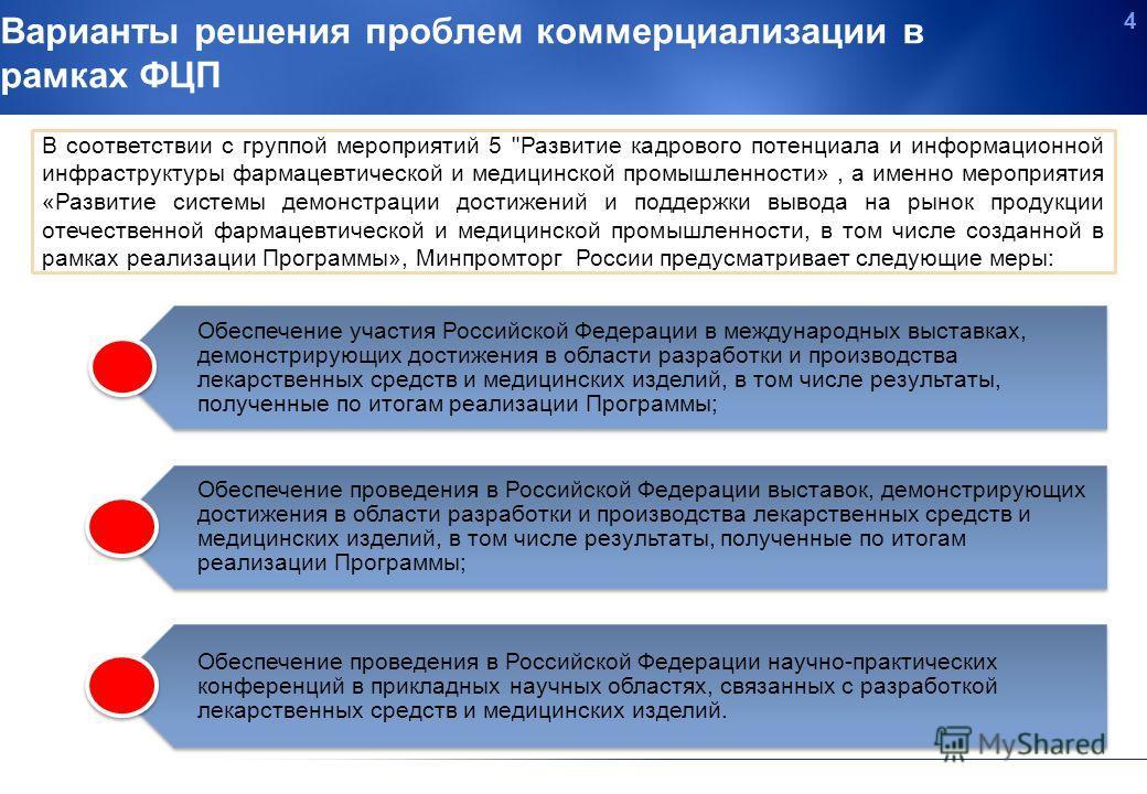 3 Проблемы коммерциализации продукции Имидж отечественной продукции Неосведомленность потребителей о характеристиках отечественной продукции Низкий уровень инновационного потенциала российских разработок Отсутствие отлаженного механизма внедрения раз