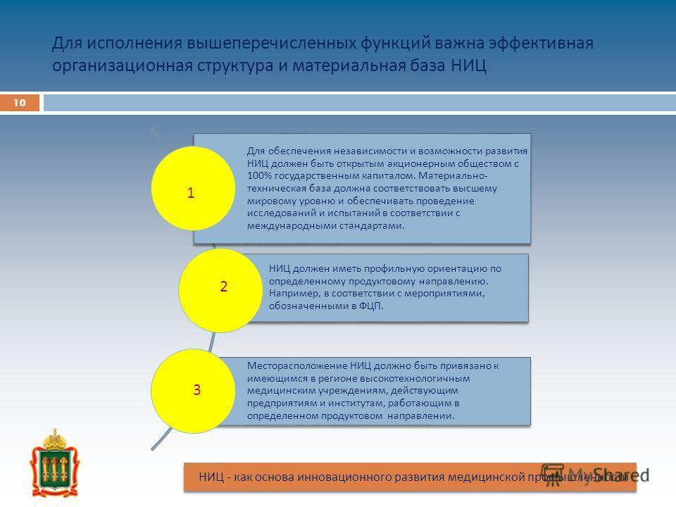 Для исполнения вышеперечисленных функций важна эффективная организационная структура и материальная база НИЦ Для обеспечения независимости и возможности развития НИЦ должен быть открытым акционерным обществом с 100% государственным капиталом. Материа