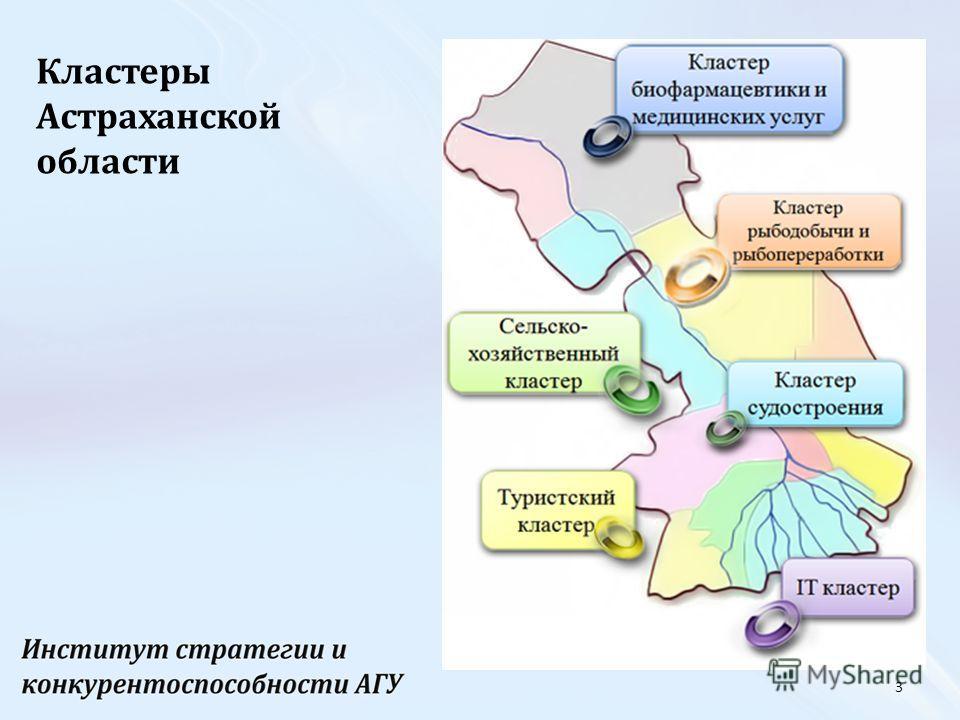 Кластеры Астраханской области 3