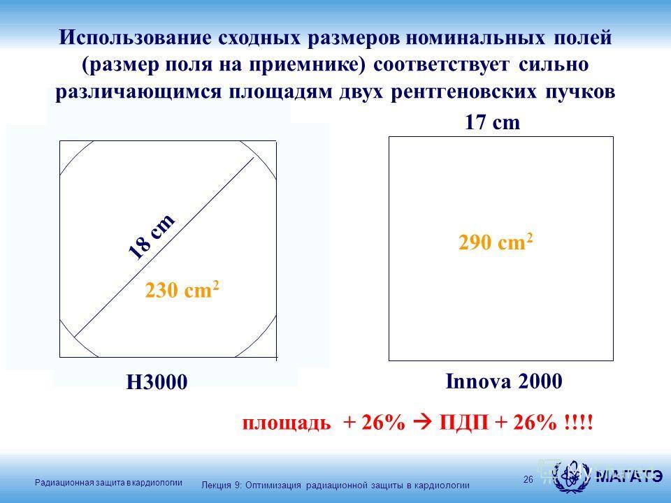 МАГАТЭ Радиационная защита в кардиологии 26 17 cm 18 cm 290 cm 2 230 cm 2 площадь + 26% ПДП + 26% !!!! Использование сходных размеров номинальных полей (размер поля на приемнике) соответствует сильно различающимся площадям двух рентгеновских пучков H