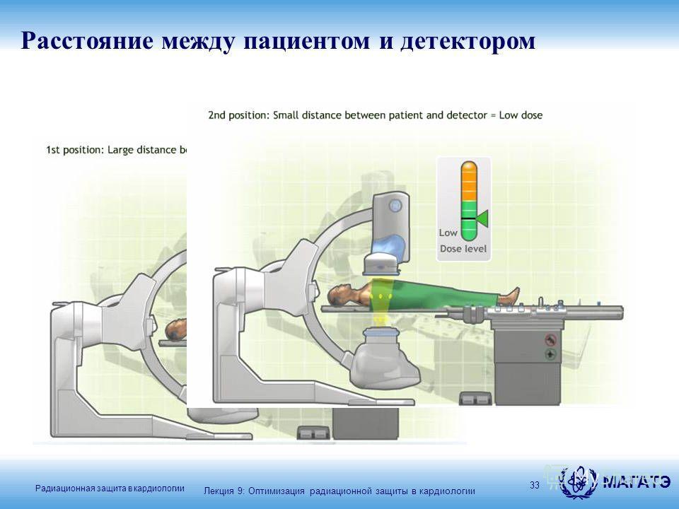 МАГАТЭ Радиационная защита в кардиологии 33 Расстояние между пациентом и детектором Лекция 9: Оптимизация радиационной защиты в кардиологии