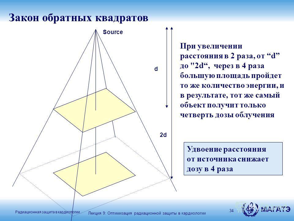 МАГАТЭ Радиационная защита в кардиологии 34 d 2d При увеличении расстояния в 2 раза, от d до