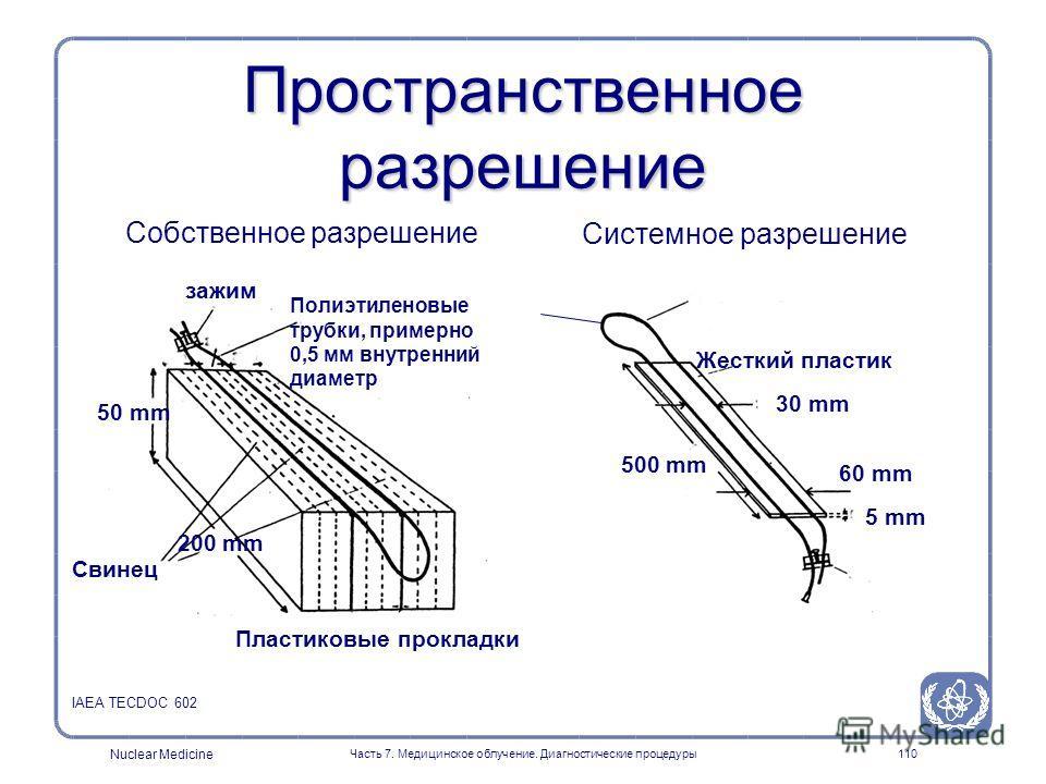 Nuclear Medicine Часть 7. Медицинское облучение. Диагностические процедуры109 Пространственное разрешение Измеряется, используя однородный или точечный источник плюс бар фантом Субъективная оценка изображения