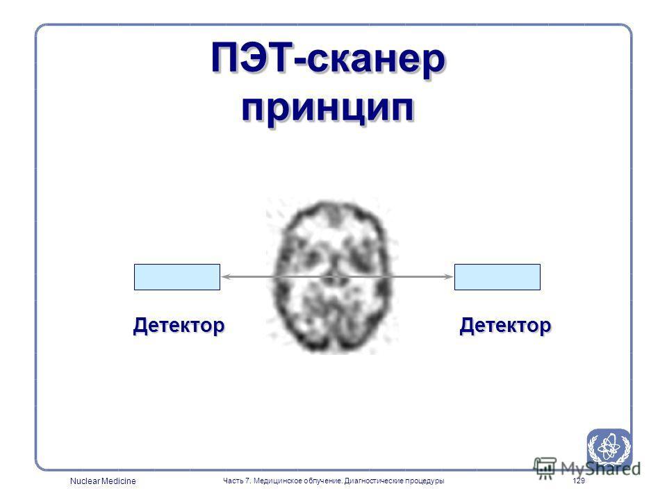 Nuclear Medicine Часть 7. Медицинское облучение. Диагностические процедуры128 АННИГИЛЯЦИЯ + + e - (511 keV) + (1-3 mm) Радионуклид