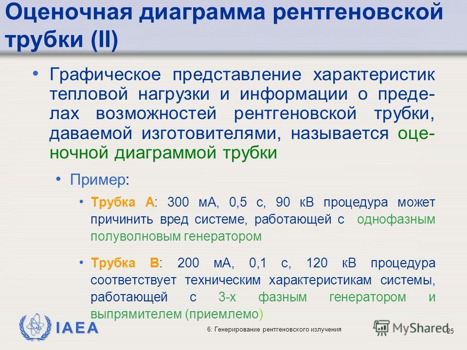 IAEA 6: Генерирование рентгеновского излучения 25 Графическое представление характеристик тепловой нагрузки и информации о преде- лах возможностей рентгеновской трубки, даваемой изготовителями, называется оце- ночной диаграммой трубки Пример: Трубка