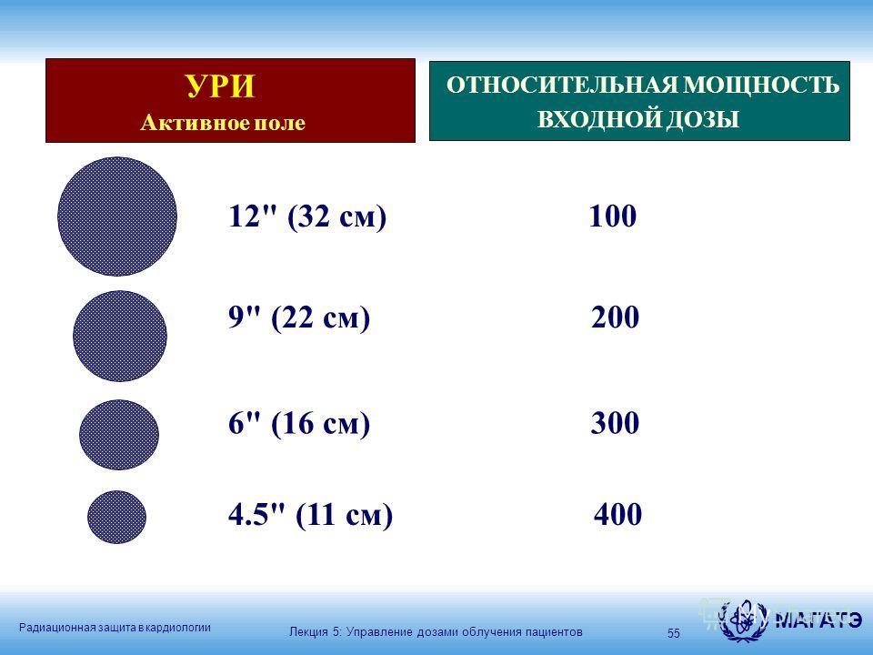 Радиационная защита в кардиологии МАГАТЭ 55 УРИ Активное поле ОТНОСИТЕЛЬНАЯ МОЩНОСТЬ ВХОДНОЙ ДОЗЫ 12 (32 cм) 100 9 (22 cм) 200 6 (16 cм) 300 4.5 (11 cм) 400 Лекция 5: Управление дозами облучения пациентов