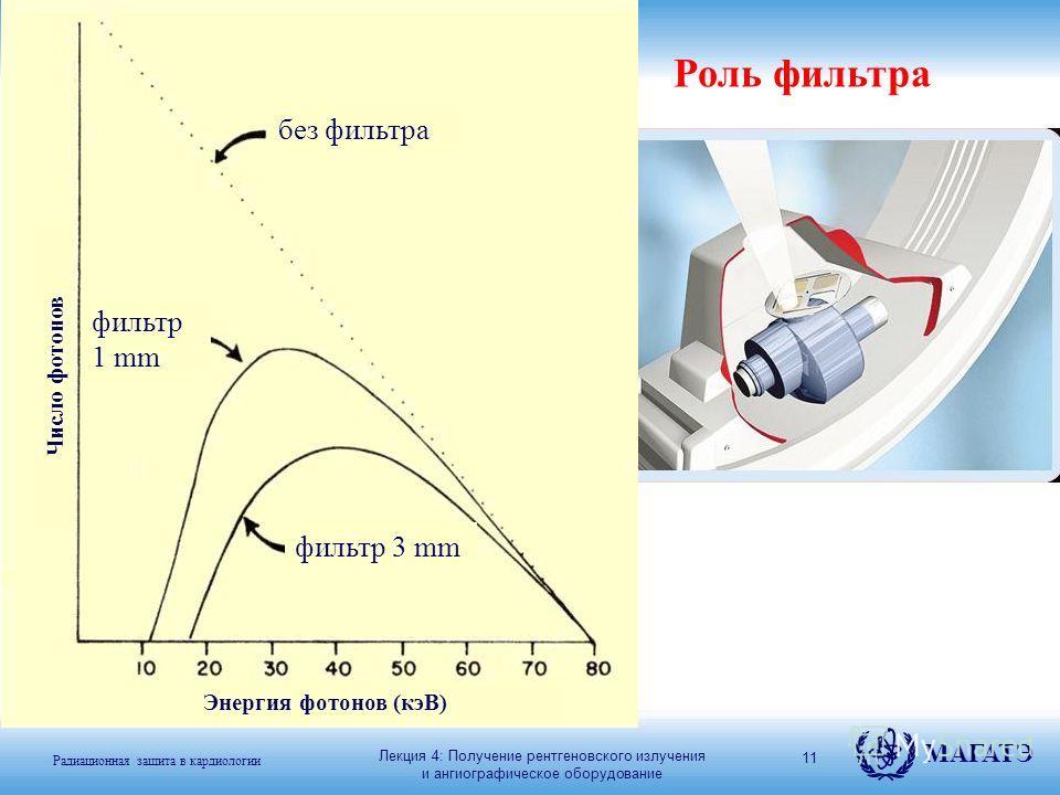 Радиационная защита в кардиологии МАГАТЭ 11 Роль фильтра Лекция 4: Получение рентгеновского излучения и ангиографическое оборудование без фильтра фильтр 1 mm фильтр 3 mm Энергия фотонов (кэВ) Число фотонов
