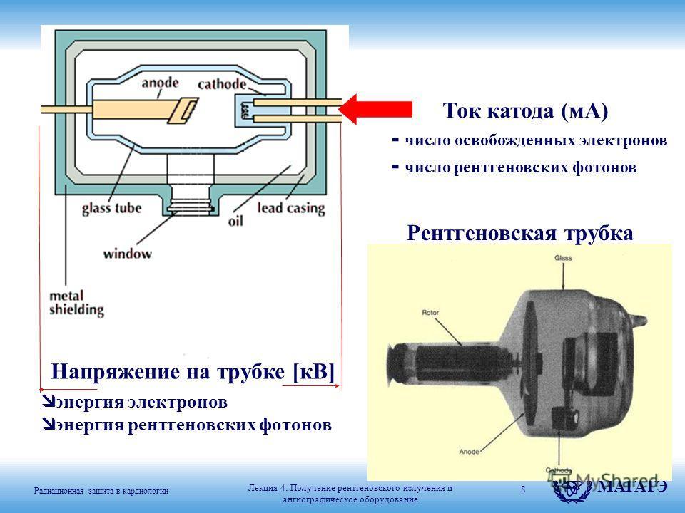 Радиационная защита в кардиологии МАГАТЭ 8 Ток катода (мА) - число освобожденных электронов - число рентгеновских фотонов Напряжение на трубке [кВ] энергия электронов энергия рентгеновских фотонов Лекция 4: Получение рентгеновского излучения и ангиог