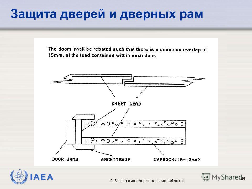 IAEA 12: Защита и дизайн рентгеновских кабинетов 45 Защита дверей и дверных рам