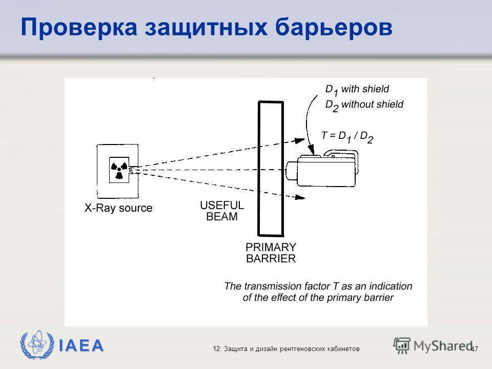 IAEA 12: Защита и дизайн рентгеновских кабинетов 47 Проверка защитных барьеров
