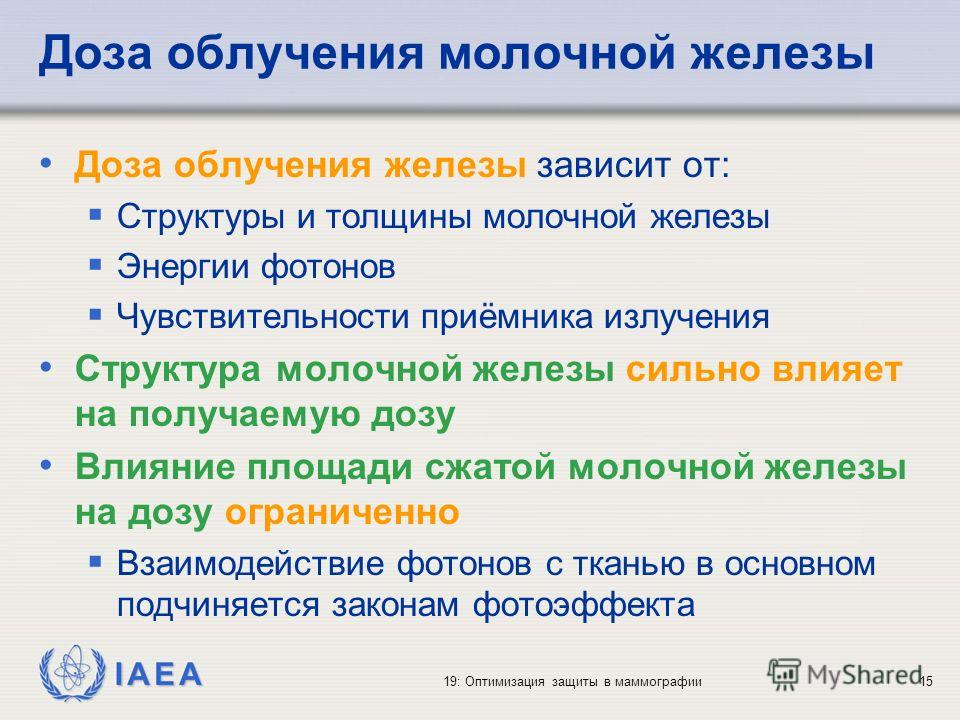 IAEA 19: Оптимизация защиты в маммографии15 Доза облучения молочной железы Доза облучения железы зависит от: Структуры и толщины молочной железы Энергии фотонов Чувствительности приёмника излучения Структура молочной железы сильно влияет на получаему